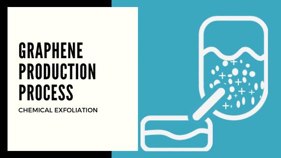 Chemical Exfoliation production process